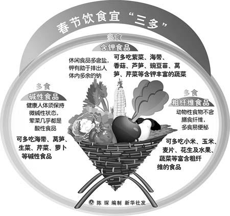"""2010-02-17 南京:动物园老虎的春节""""菜单""""很丰富 2010-02-17 春节谨防"""