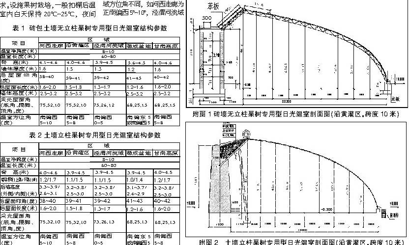 简易温室大棚设计图