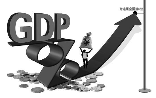 上半年,甘肃省GDP增速全国第六