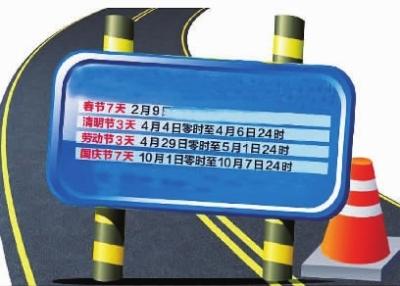 兰州到秦安汽车时刻表-中秋假期兰州小型客车暂不实行尾  :小型、微型客车   特别提醒   :高清图片