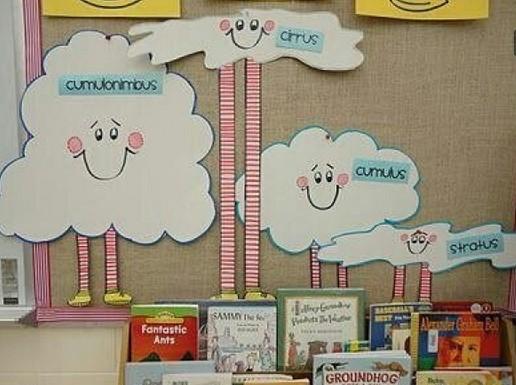 美国小学教室-科学教展板-云的类型