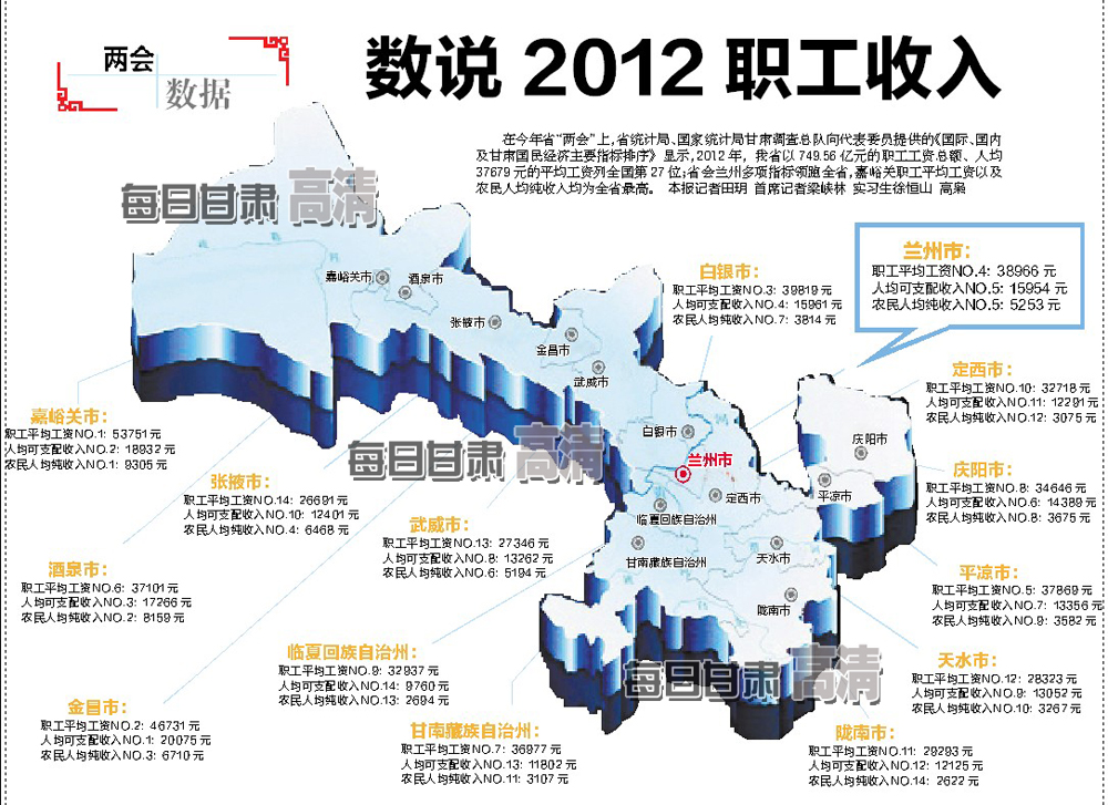 """2013我们的""""成绩单""""(一)——图说甘肃省政府工作报告 - 江湖如烟 - 江湖独行侠"""