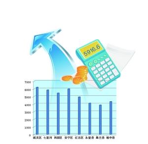 国人均收入水平_兰州市人均收入水平