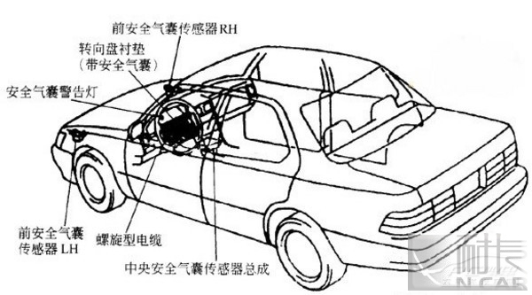 汽车内部结构线稿
