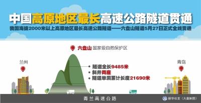 甘肃:六盘山隧道昨全线贯通为青兰高速公路按期通车奠定基础