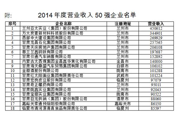 非公经济的经济总量_南阳市非公经济代表