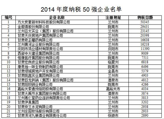 2019甘肃经济总量_甘肃经济日报社刘峰
