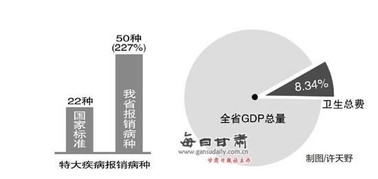 2010年各省人均gdp_2016中国各省人均GDP数据分析:天津北京上海排名前三