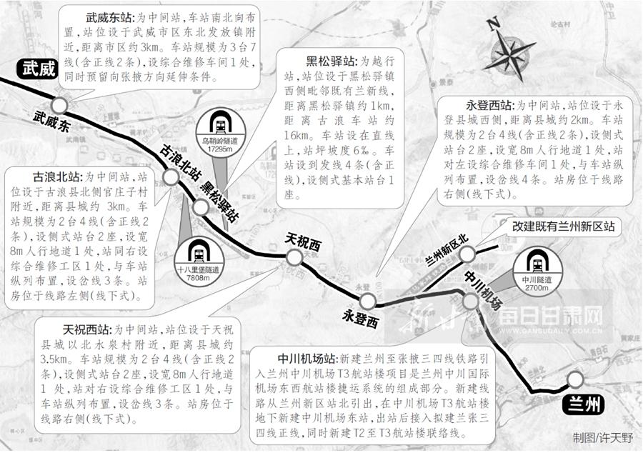 兰州至张掖三四线铁路中川机场至武威段即将开建