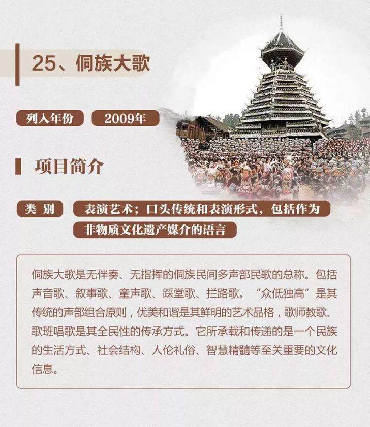非遗保护,中国实践丨一图了解40项中国入选联合国教科文组织非遗名录名册项目