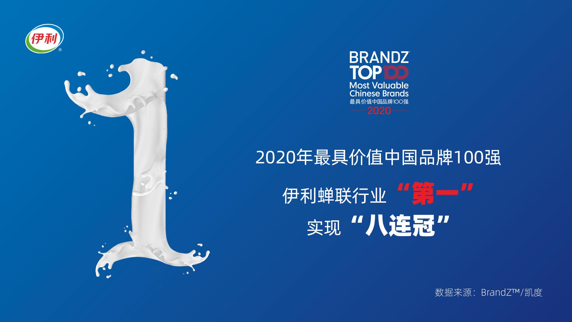 "BrandZ发布""2020年最具价值中国品牌100强"" 伊利连续8年蝉联行业第一_fororder_111"