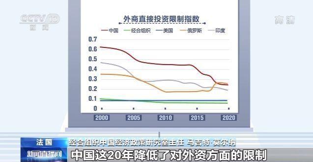 2000 中国人均gdp_中国人均gdp地图