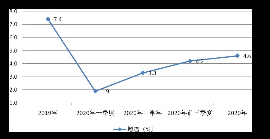 甘肃省人均可支配收入_人均可支配收入
