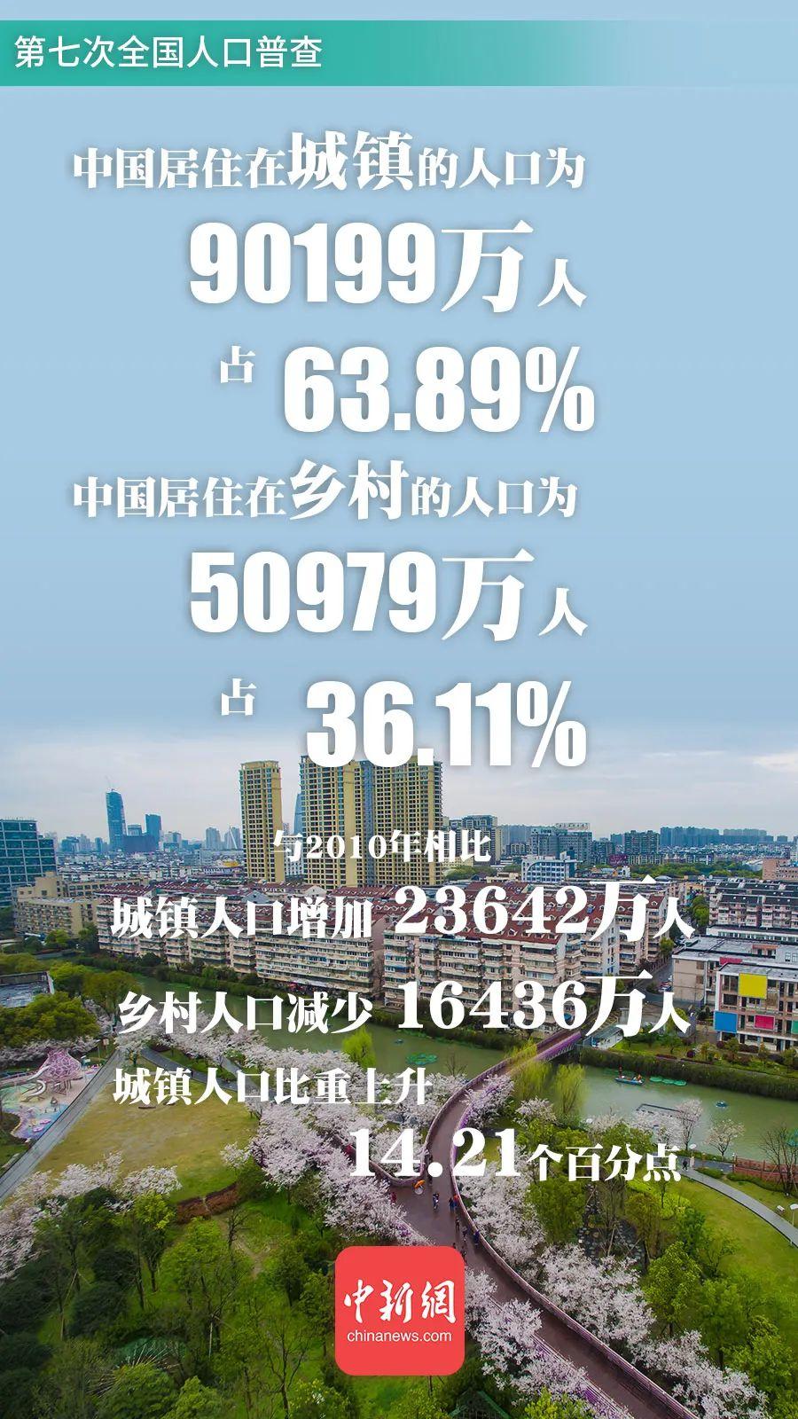 中国人口大县_中国县域人口图鉴:河南百万人口大县最多近百县市人口不足5万